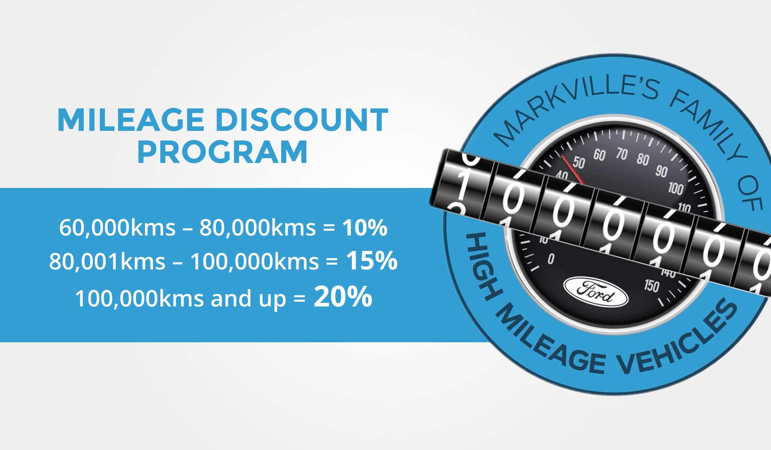 High mileage discount program